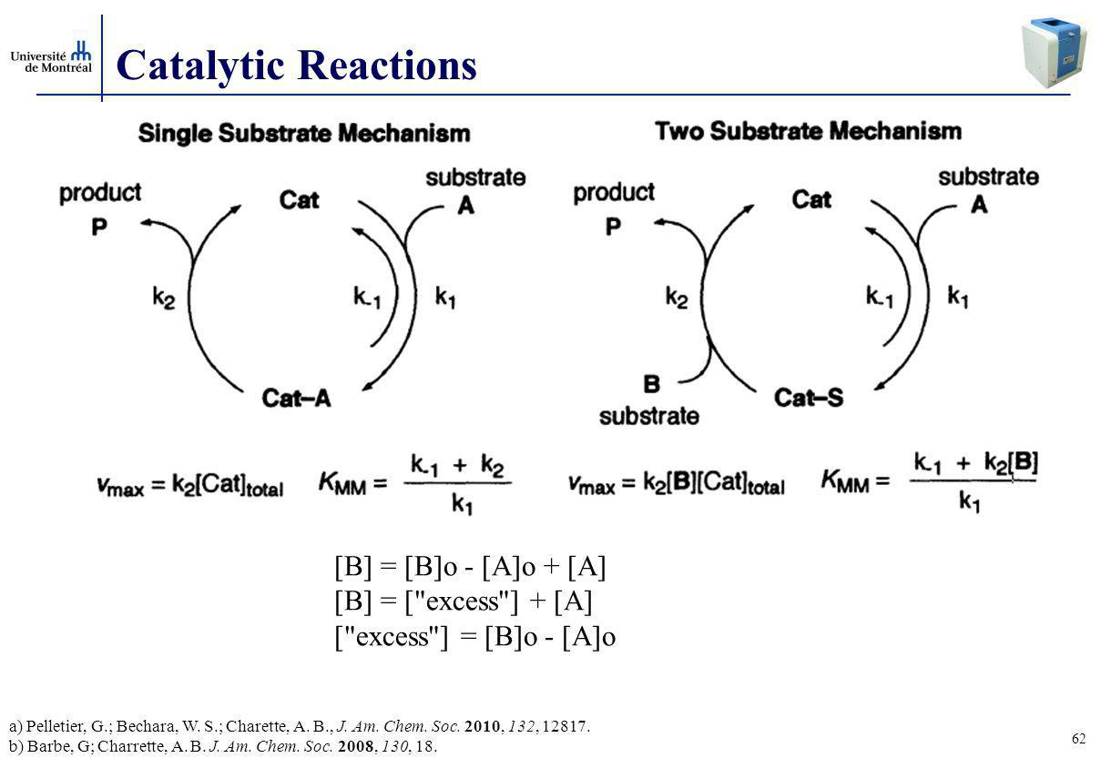 Catalytic Reactions [B] = [B]o - [A]o + [A] [B] = [ excess ] + [A]